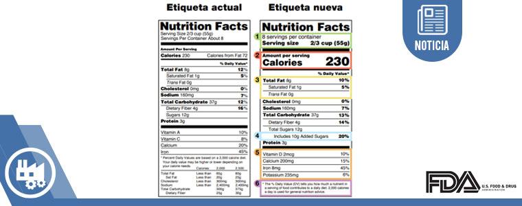 Cambios Clave Etiqueta de Información Nutricional